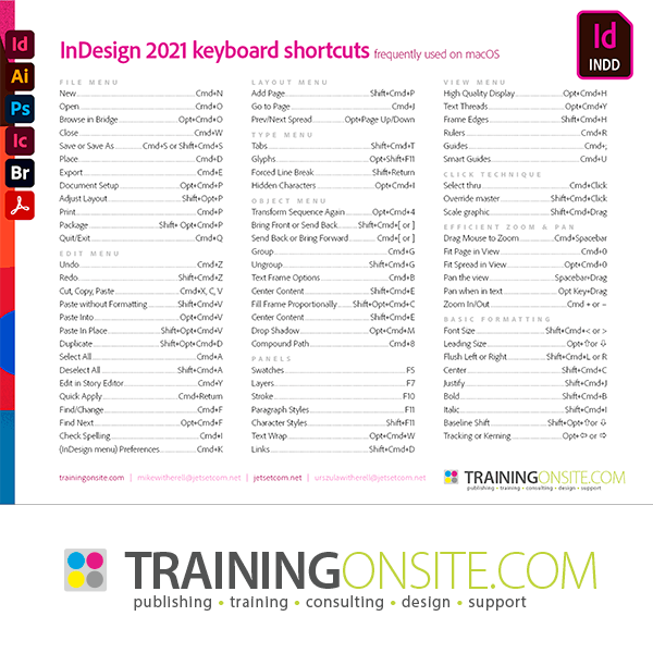 InDesign 2021 keyboard shortcuts