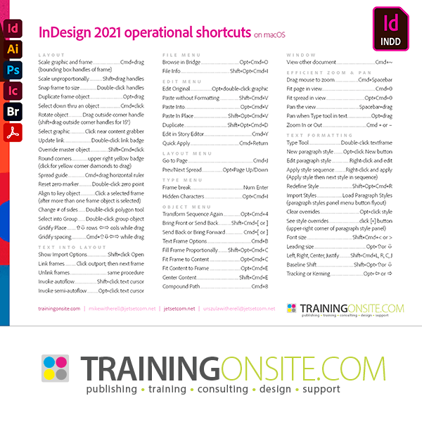 InDesign 2021 operational shortcuts