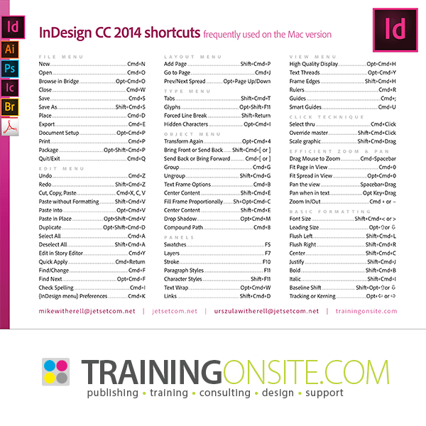 InDesign CC 2014 keyboard shortcuts
