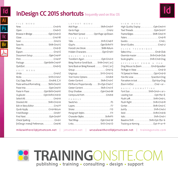 InDesign CC 2015 keyboard shortcuts