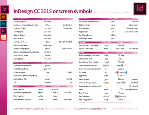 InDesign CC 2015 onscreen characters