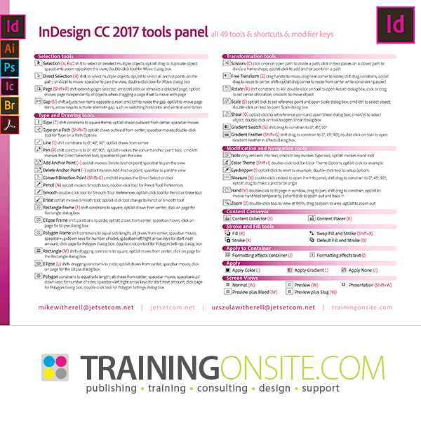 InDesign CC 2017 tools modifiers