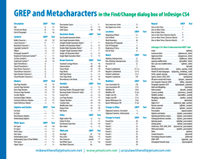 InDesign CS4 GREP and Metacharacters