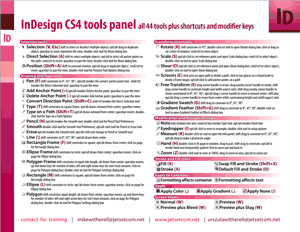 InDesign CS4 tools modifier keys