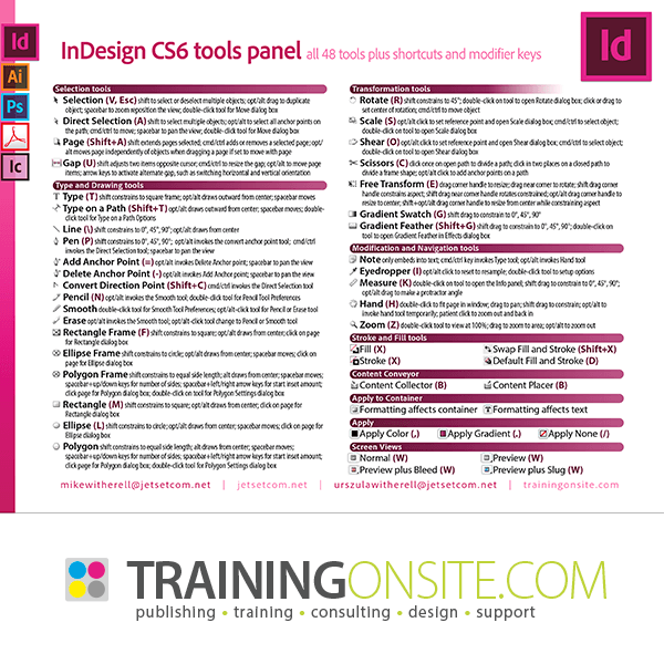 InDesign CS6 tools, shortcuts, and modifier keys