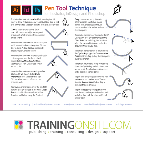 Mike's Vector Pen Tool Technique for InDesign, Illustrator, and Photoshop